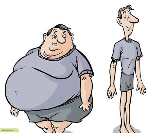 کاهش وزن با زعفران